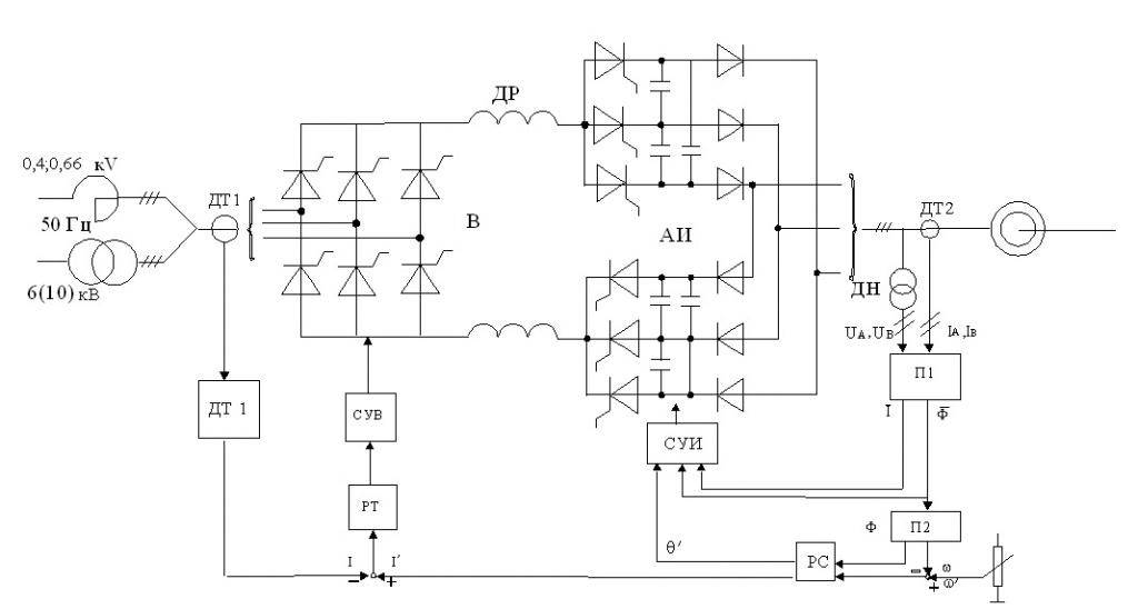 Электродвигатель 5АИ | Купить электродвигатель асинхронный ...